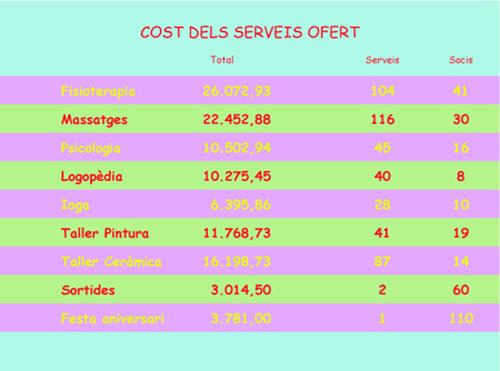 04-Coste-Servicios